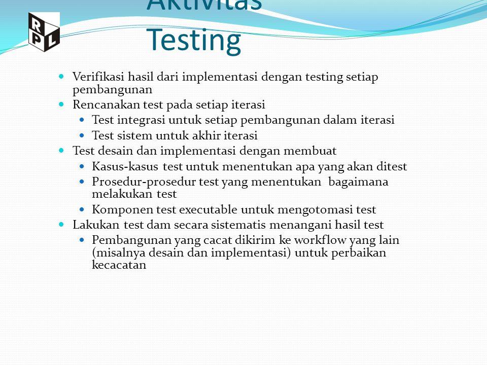 Aktivitas Testing Verifikasi hasil dari implementasi dengan testing setiap pembangunan Rencanakan test pada setiap iterasi Test integrasi untuk setiap