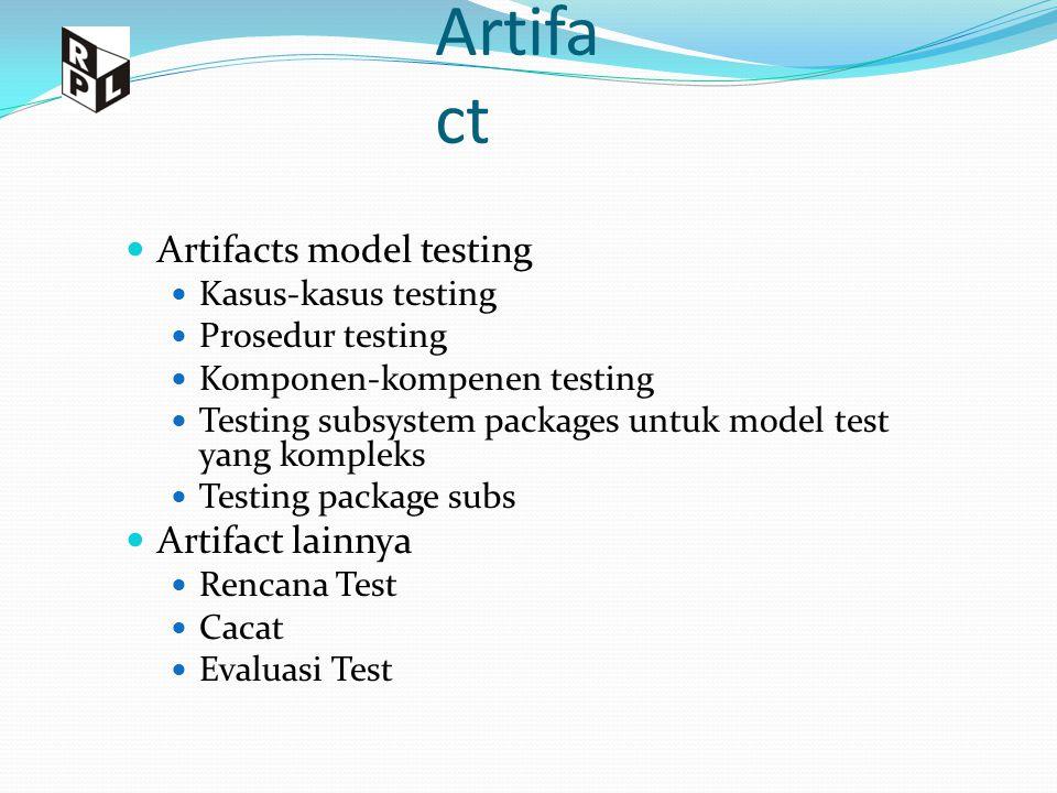 Artifa ct Artifacts model testing Kasus-kasus testing Prosedur testing Komponen-kompenen testing Testing subsystem packages untuk model test yang komp