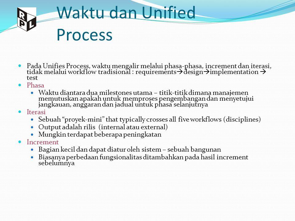 Waktu dan Unified Process Pada Unifies Process, waktu mengalir melalui phasa-phasa, increment dan iterasi, tidak melalui workflow tradisional : requir