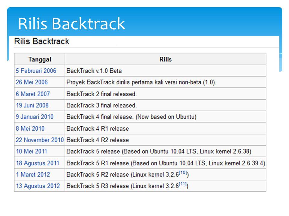 Syntax Backtrack Memperbaiki tampilan splash:  root@bt:~# fix-splash Memulai (Desktop GUI)  root@bt:~# startx Melakukan login pertamakali  root@bt:~# root  root@bt:~# toor