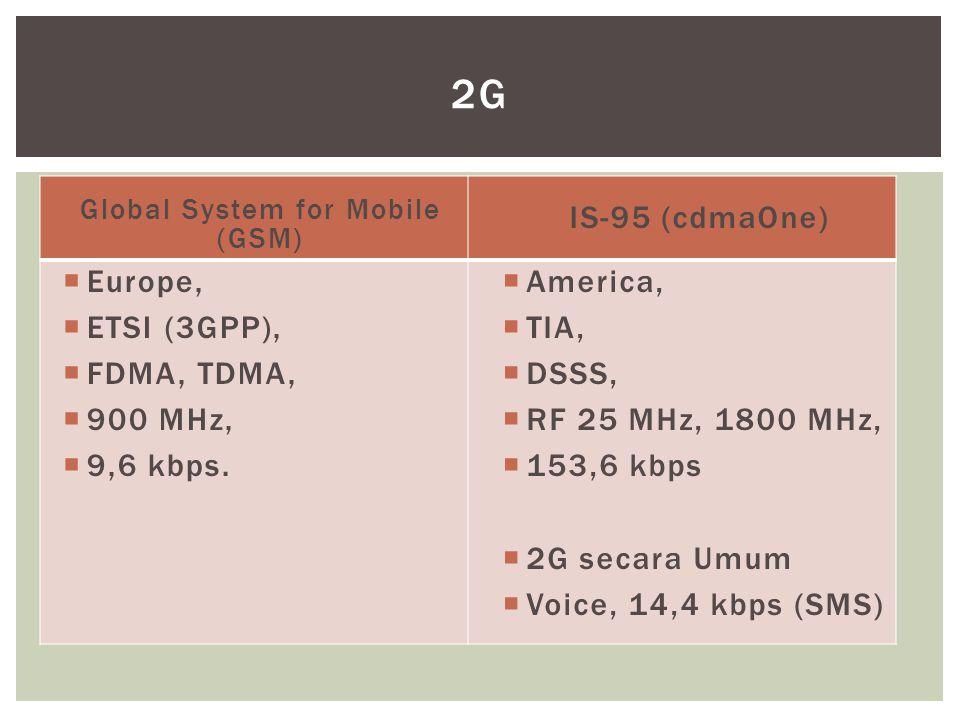 Global System for Mobile (GSM)  Europe,  ETSI (3GPP),  FDMA, TDMA,  900 MHz,  9,6 kbps. IS-95 (cdmaOne)  America,  TIA,  DSSS,  RF 25 MHz, 18