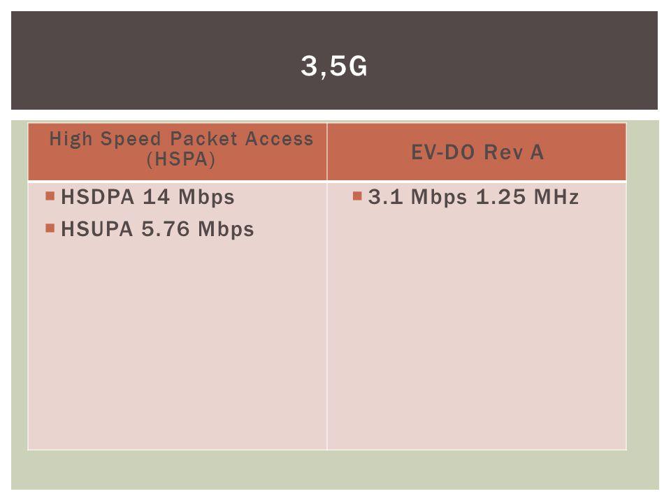 High Speed Packet Access (HSPA)  HSDPA 14 Mbps  HSUPA 5.76 Mbps EV-DO Rev A  3.1 Mbps 1.25 MHz 3,5G