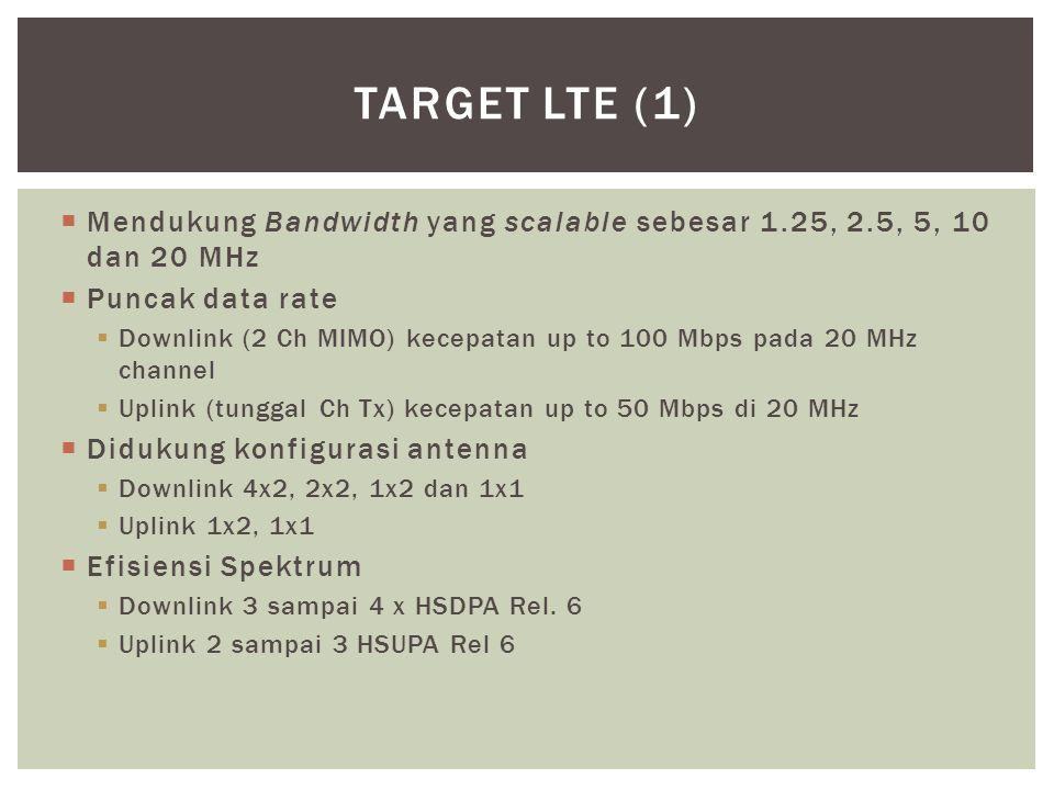  Mendukung Bandwidth yang scalable sebesar 1.25, 2.5, 5, 10 dan 20 MHz  Puncak data rate  Downlink (2 Ch MIMO) kecepatan up to 100 Mbps pada 20 MHz channel  Uplink (tunggal Ch Tx) kecepatan up to 50 Mbps di 20 MHz  Didukung konfigurasi antenna  Downlink 4x2, 2x2, 1x2 dan 1x1  Uplink 1x2, 1x1  Efisiensi Spektrum  Downlink 3 sampai 4 x HSDPA Rel.