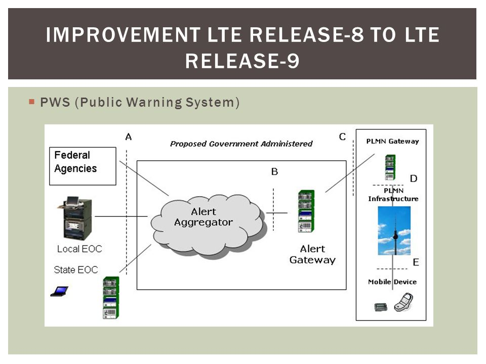  PWS (Public Warning System) IMPROVEMENT LTE RELEASE-8 TO LTE RELEASE-9