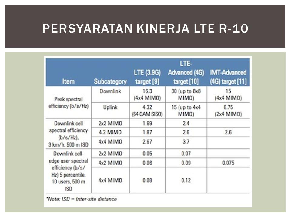 PERSYARATAN KINERJA LTE R-10