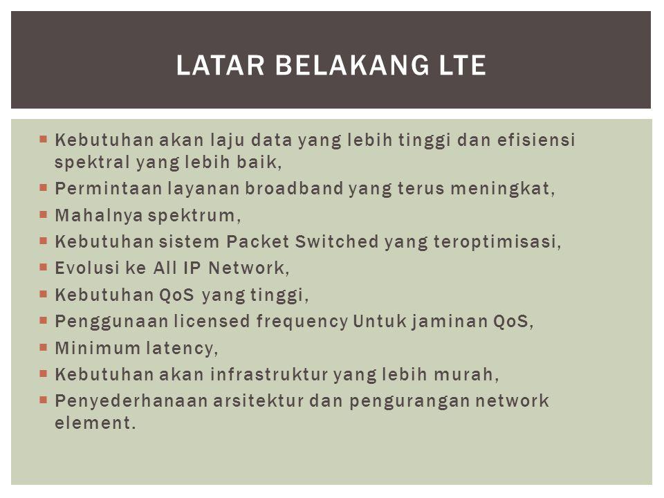  Kebutuhan akan laju data yang lebih tinggi dan efisiensi spektral yang lebih baik,  Permintaan layanan broadband yang terus meningkat,  Mahalnya spektrum,  Kebutuhan sistem Packet Switched yang teroptimisasi,  Evolusi ke All IP Network,  Kebutuhan QoS yang tinggi,  Penggunaan licensed frequency Untuk jaminan QoS,  Minimum latency,  Kebutuhan akan infrastruktur yang lebih murah,  Penyederhanaan arsitektur dan pengurangan network element.