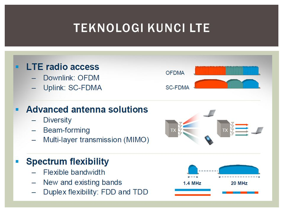  Penggunaan spektrum yang fleksibel  Kemampuan mobilitas pengguna yang masih mendapatkan layanan dengan performansi tinggi pada kecepatan sampai 350 km/jam  Cakupan wilayah dengan radius 5 km untuk dapat mencapai performansi yang disebutkan di atas dan maksimum mencapai 100 km.