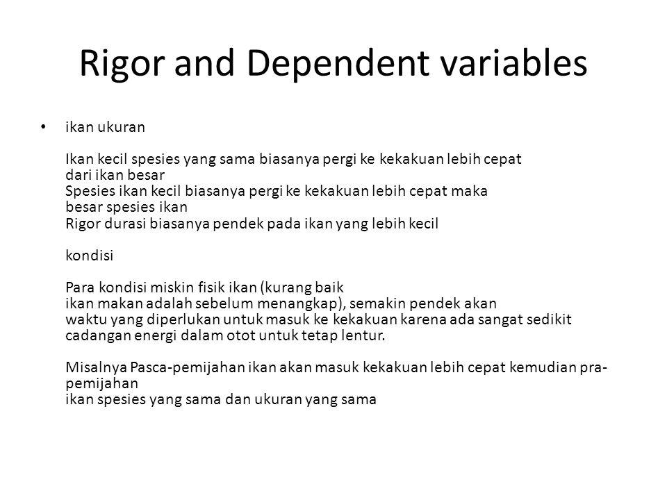 Rigor and Dependent variables ikan ukuran Ikan kecil spesies yang sama biasanya pergi ke kekakuan lebih cepat dari ikan besar Spesies ikan kecil biasa