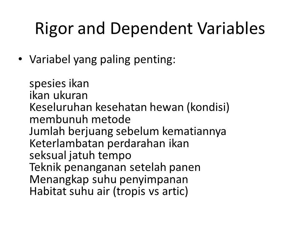 Rigor and Dependent variables spesies ikan Beberapa spesies memakan waktu lebih lama daripada yang lain untuk pergi ke terutama karena perbedaan dalam kimia kekakuan komposisi otot.
