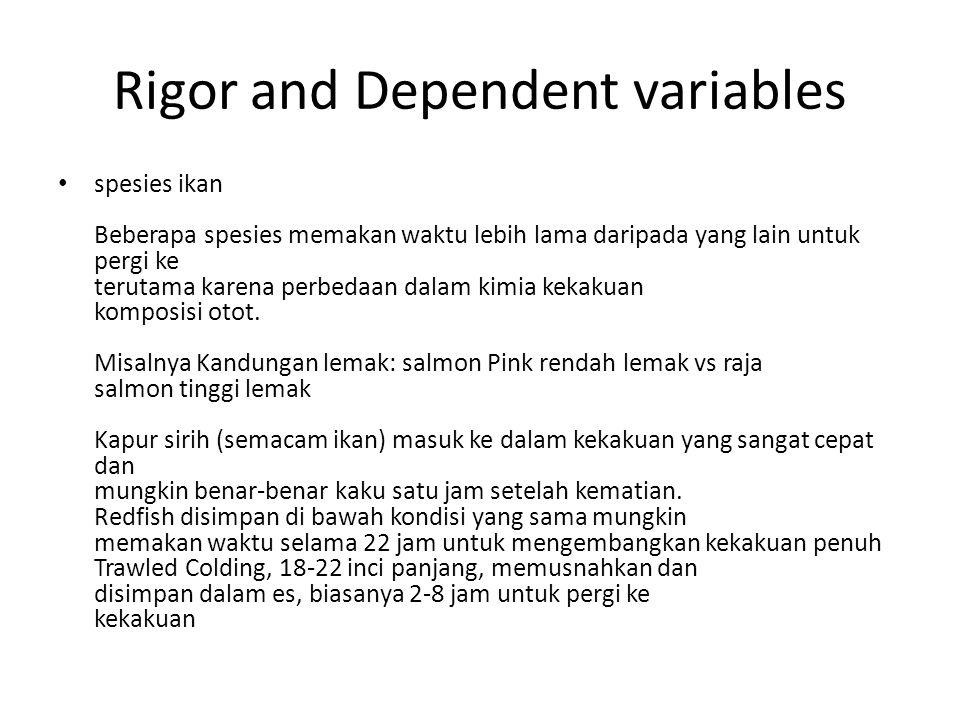 Rigor and Dependent variables spesies ikan Beberapa spesies memakan waktu lebih lama daripada yang lain untuk pergi ke terutama karena perbedaan dalam