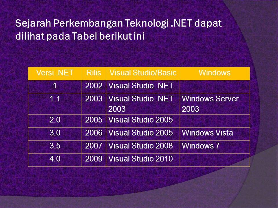 Let's Open Ms. Visual Studio 2008