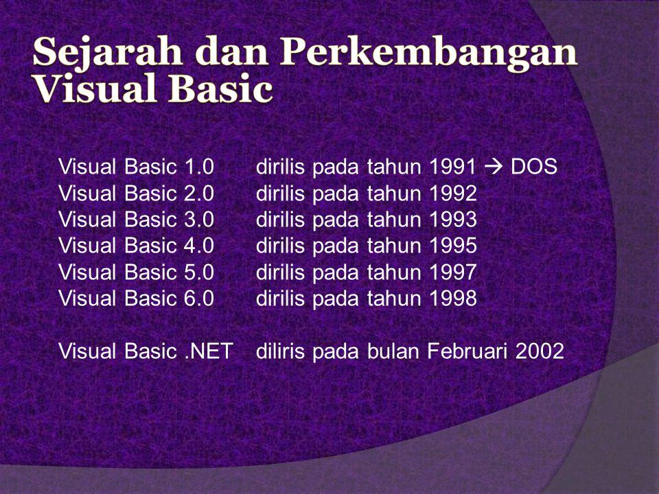 Sejarah Perkembangan Teknologi.NET dapat dilihat pada Tabel berikut ini Versi.NETRilisVisual Studio/BasicWindows 12002Visual Studio.NET 1.12003 Visual Studio.NET 2003 Windows Server 2003 2.02005Visual Studio 2005 3.02006Visual Studio 2005Windows Vista 3.52007Visual Studio 2008Windows 7 4.02009Visual Studio 2010