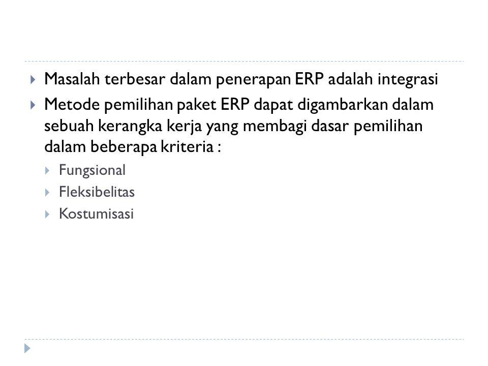  Masalah terbesar dalam penerapan ERP adalah integrasi  Metode pemilihan paket ERP dapat digambarkan dalam sebuah kerangka kerja yang membagi dasar