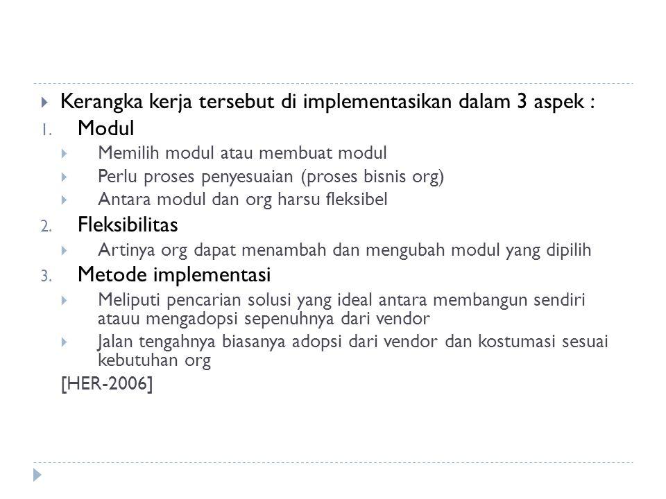  Kerangka kerja tersebut di implementasikan dalam 3 aspek : 1. Modul  Memilih modul atau membuat modul  Perlu proses penyesuaian (proses bisnis org