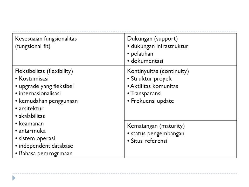 Kesesuaian fungsionalitas (fungsional fit) Dukungan (support) dukungan infrastruktur pelatihan dokumentasi Fleksibelitas (flexibility) Kostumisasi upg