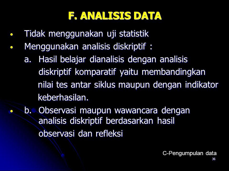 35 E. VALIDASI DATA 1. Hasil belajar (nilai tes) yang divalidasi instrumen tes. Dalam PTK dikenal pula apa yang disebut 1. Hasil belajar (nilai tes) y