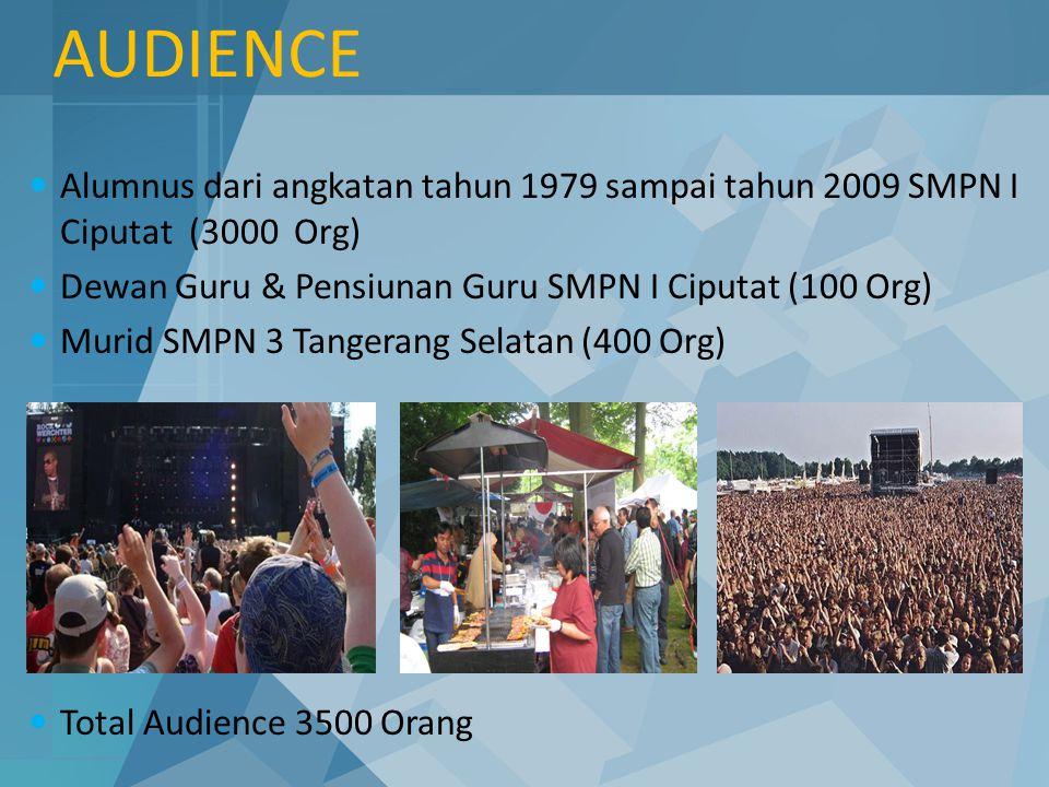 AUDIENCE Alumnus dari angkatan tahun 1979 sampai tahun 2009 SMPN I Ciputat (3000 Org) Dewan Guru & Pensiunan Guru SMPN I Ciputat (100 Org) Murid SMPN