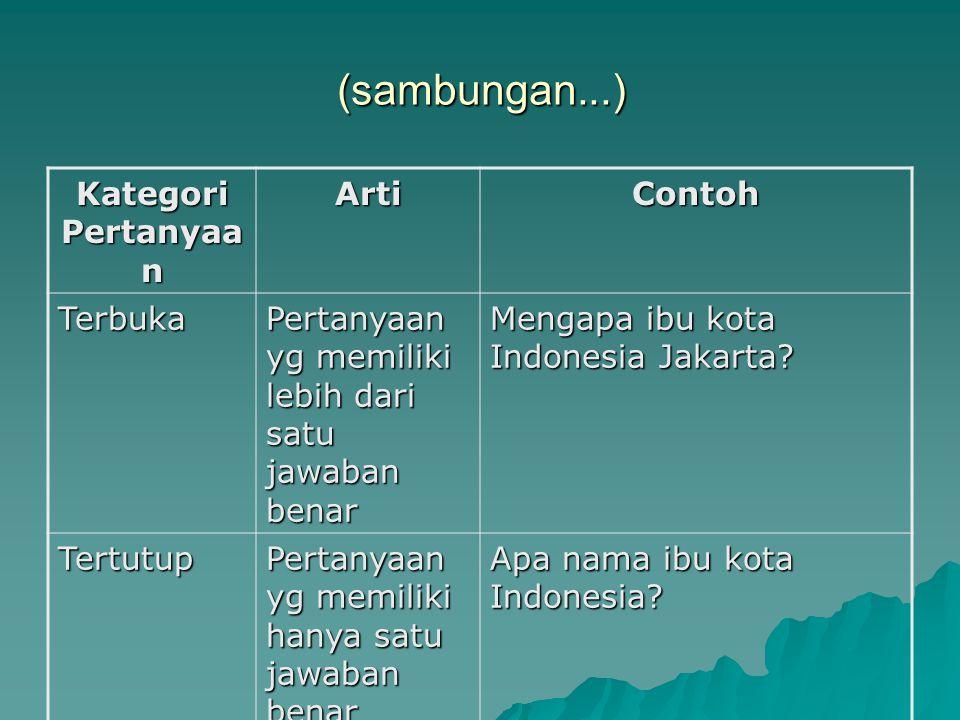 (sambungan...) Kategori Pertanyaa n ArtiContoh Terbuka Pertanyaan yg memiliki lebih dari satu jawaban benar Mengapa ibu kota Indonesia Jakarta.