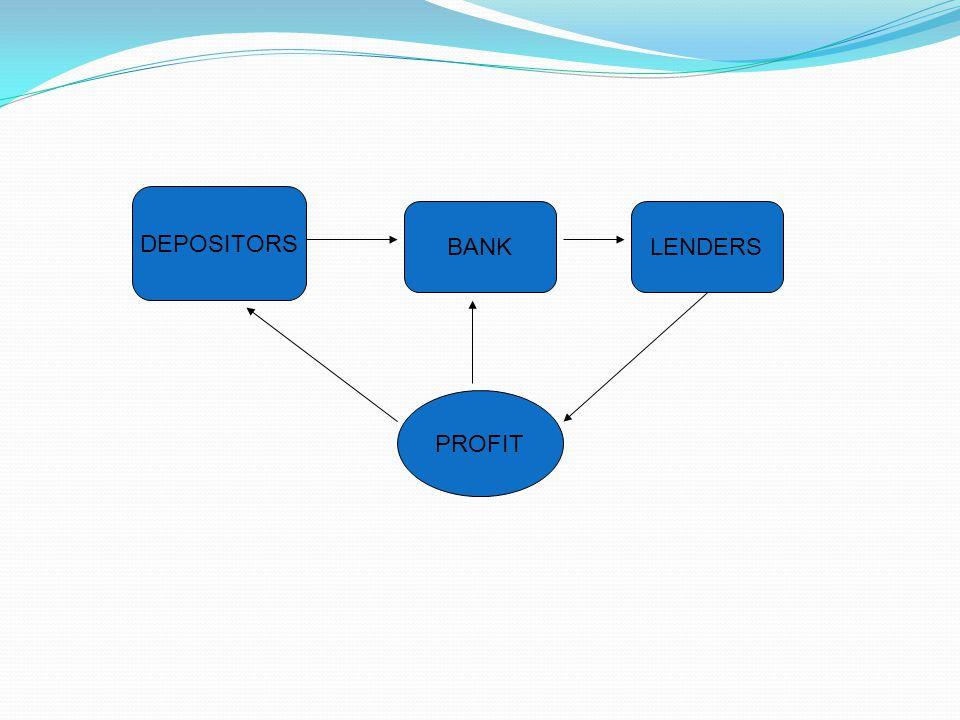 PROFIT LENDERSBANK DEPOSITORS