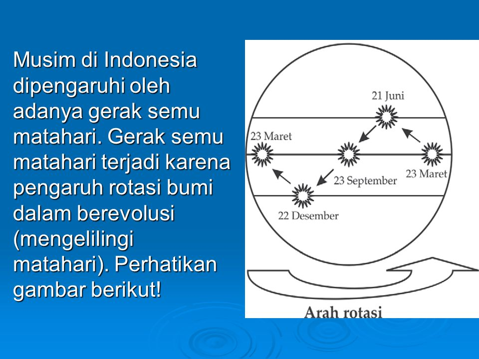 Musim di Indonesia dipengaruhi oleh adanya gerak semu matahari. Gerak semu matahari terjadi karena pengaruh rotasi bumi dalam berevolusi (mengelilingi