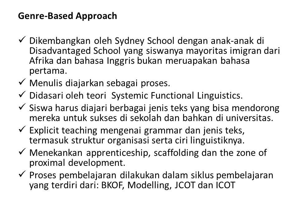 Genre-Based Approach Dikembangkan oleh Sydney School dengan anak-anak di Disadvantaged School yang siswanya mayoritas imigran dari Afrika dan bahasa I