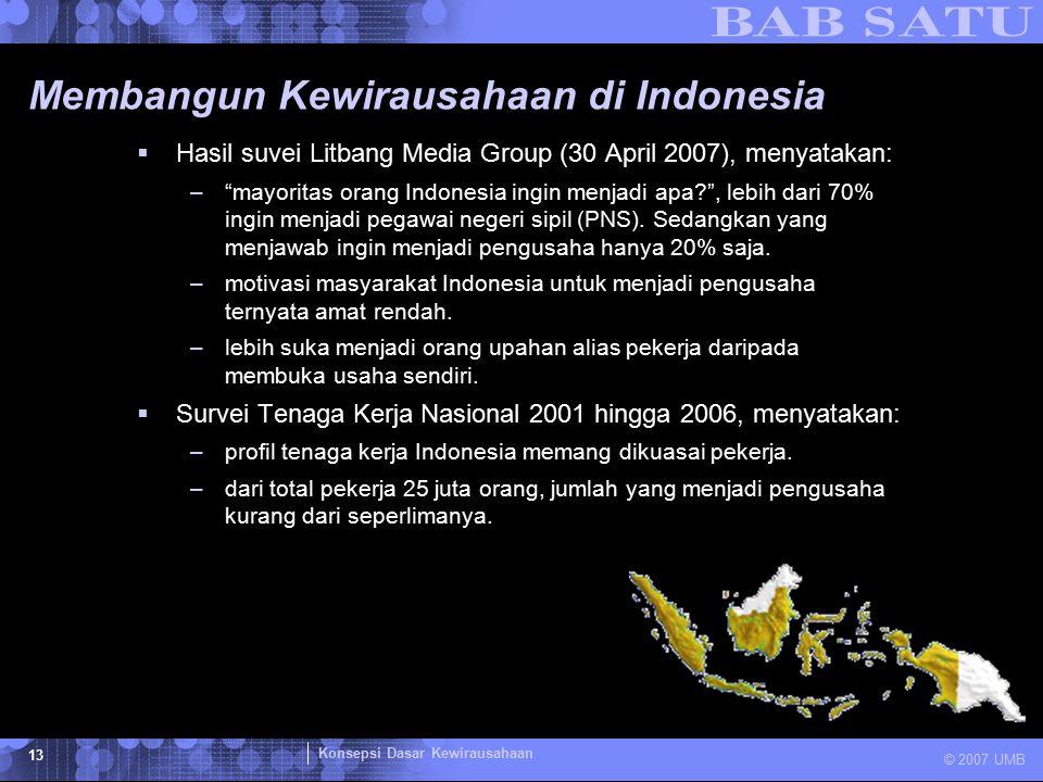 """Konsepsi Dasar Kewirausahaan © 2007 UMB 13 Membangun Kewirausahaan di Indonesia  Hasil suvei Litbang Media Group (30 April 2007), menyatakan: –""""mayor"""