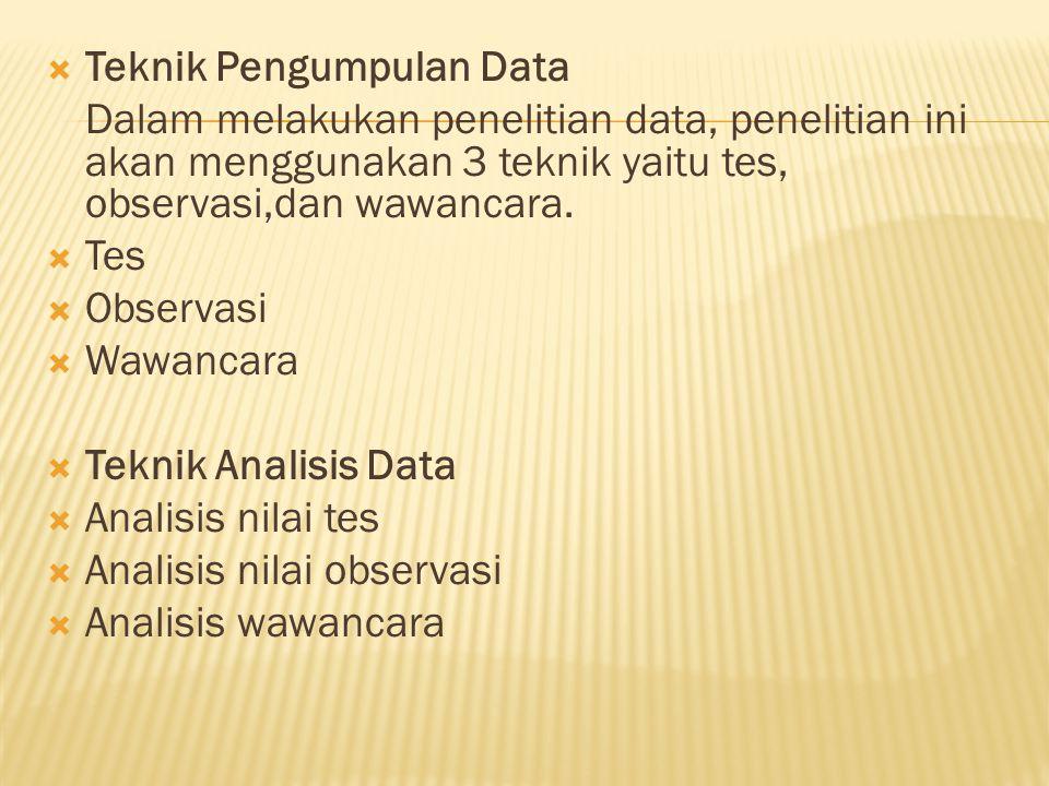 Teknik Pengumpulan Data Dalam melakukan penelitian data, penelitian ini akan menggunakan 3 teknik yaitu tes, observasi,dan wawancara.  Tes  Observ