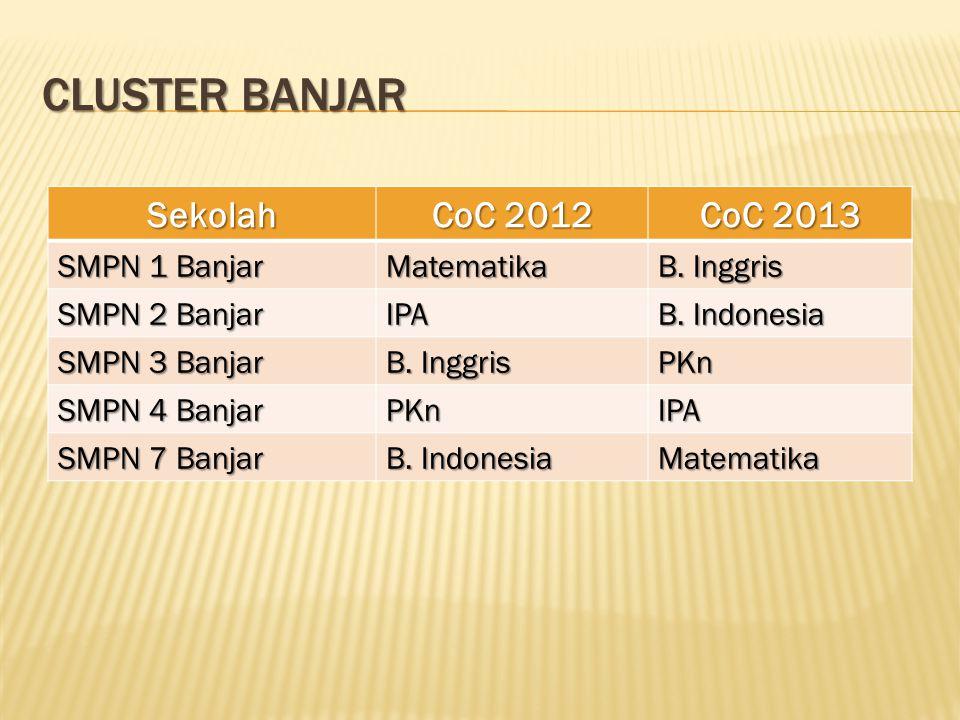 CLUSTER BANJAR Sekolah CoC 2012 CoC 2013 SMPN 1 Banjar Matematika B. Inggris SMPN 2 Banjar IPA B. Indonesia SMPN 3 Banjar B. Inggris PKn SMPN 4 Banjar