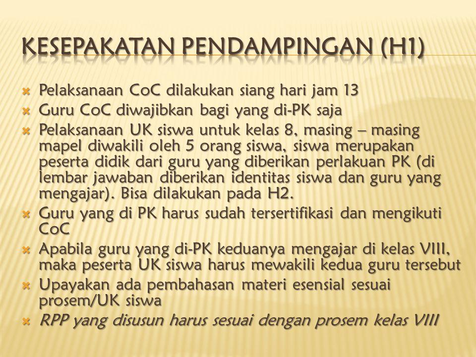  Pelaksanaan CoC dilakukan siang hari jam 13  Guru CoC diwajibkan bagi yang di-PK saja  Pelaksanaan UK siswa untuk kelas 8, masing – masing mapel d