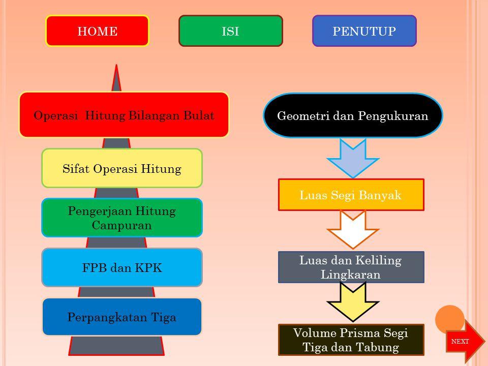 Operasi Hitung Bilangan Bulat Sifat Operasi Hitung Pengerjaan Hitung Campuran FPB dan KPK Perpangkatan Tiga HOMEISIPENUTUP Geometri dan Pengukuran Lua
