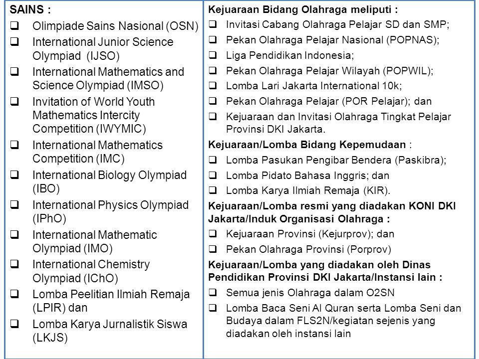 SAINS :  Olimpiade Sains Nasional (OSN)  International Junior Science Olympiad (IJSO)  International Mathematics and Science Olympiad (IMSO)  Invitation of World Youth Mathematics Intercity Competition (IWYMIC)  International Mathematics Competition (IMC)  International Biology Olympiad (IBO)  International Physics Olympiad (IPhO)  International Mathematic Olympiad (IMO)  International Chemistry Olympiad (IChO)  Lomba Peelitian Ilmiah Remaja (LPIR) dan  Lomba Karya Jurnalistik Siswa (LKJS) Kejuaraan Bidang Olahraga meliputi :  Invitasi Cabang Olahraga Pelajar SD dan SMP;  Pekan Olahraga Pelajar Nasional (POPNAS);  Liga Pendidikan Indonesia;  Pekan Olahraga Pelajar Wilayah (POPWIL);  Lomba Lari Jakarta International 10k;  Pekan Olahraga Pelajar (POR Pelajar); dan  Kejuaraan dan Invitasi Olahraga Tingkat Pelajar Provinsi DKI Jakarta.