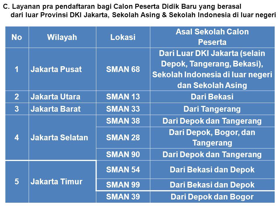 NoWilayahLokasi Asal Sekolah Calon Peserta 1Jakarta PusatSMAN 68 Dari Luar DKI Jakarta (selain Depok, Tangerang, Bekasi), Sekolah Indonesia di luar negeri dan Sekolah Asing 2Jakarta UtaraSMAN 13Dari Bekasi 3Jakarta BaratSMAN 33Dari Tangerang 4Jakarta Selatan SMAN 38Dari Depok dan Tangerang SMAN 28 Dari Depok, Bogor, dan Tangerang SMAN 90Dari Depok dan Tangerang 5Jakarta Timur SMAN 54Dari Bekasi dan Depok SMAN 99Dari Bekasi dan Depok SMAN 39Dari Depok dan Bogor C.