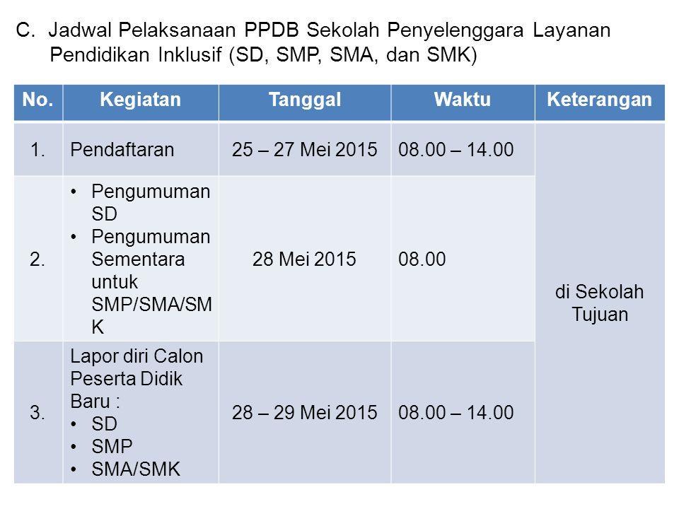 C. Jadwal Pelaksanaan PPDB Sekolah Penyelenggara Layanan Pendidikan Inklusif (SD, SMP, SMA, dan SMK) No.KegiatanTanggalWaktuKeterangan 1.Pendaftaran25