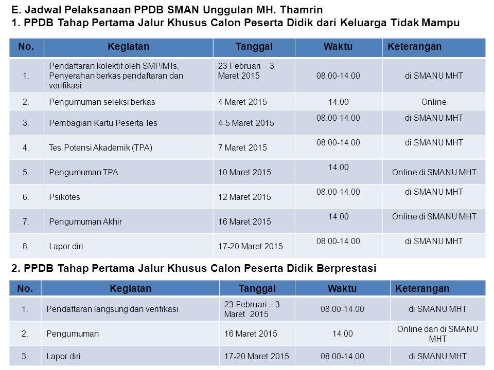 PPDB Tahap Kedua Jalur Umum No.KegiatanTanggalWaktuKeterangan 1.