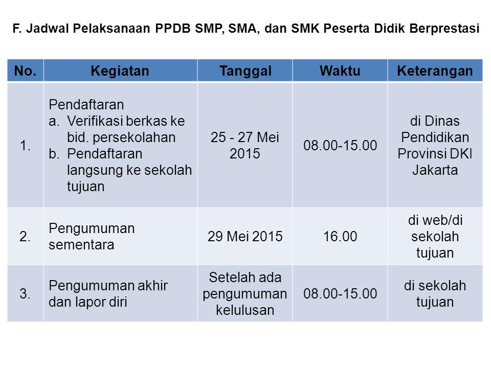 F. Jadwal Pelaksanaan PPDB SMP, SMA, dan SMK Peserta Didik Berprestasi No.KegiatanTanggalWaktuKeterangan 1. Pendaftaran a.Verifikasi berkas ke bid. pe