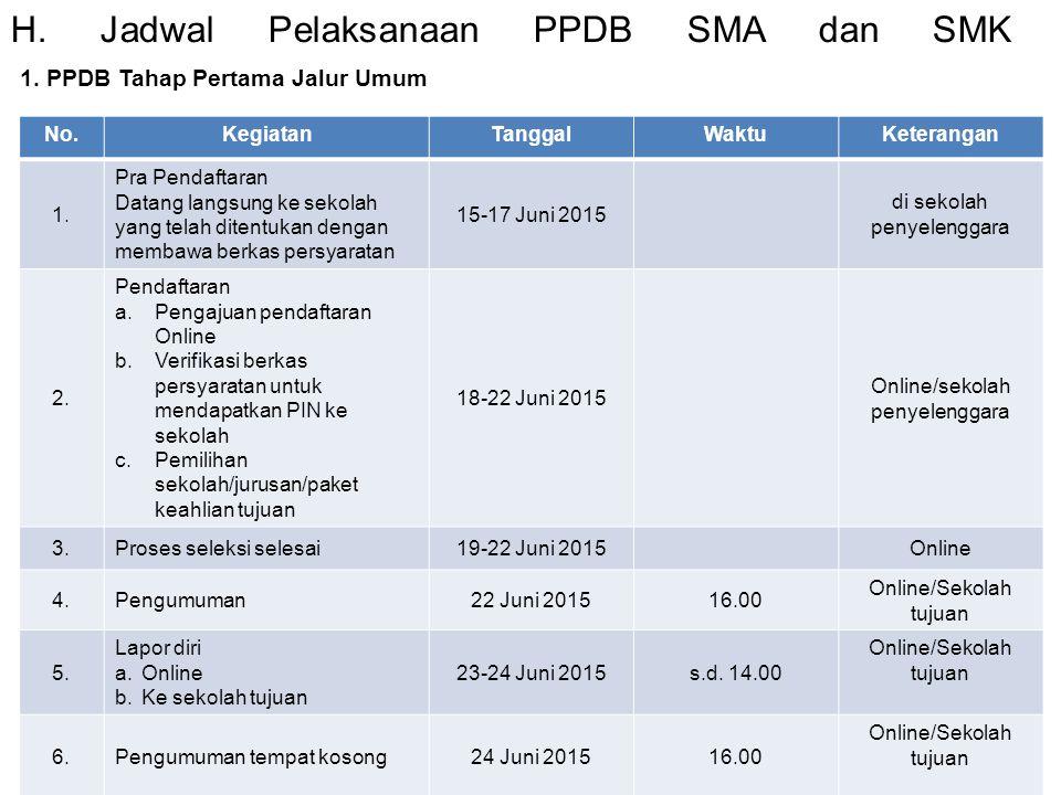 H.Jadwal Pelaksanaan PPDB SMA dan SMK 1.