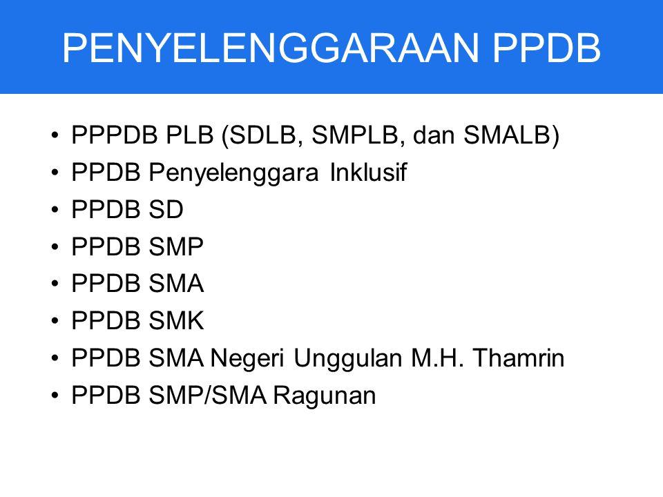 PENYELENGGARAAN PPDB PPPDB PLB (SDLB, SMPLB, dan SMALB) PPDB Penyelenggara Inklusif PPDB SD PPDB SMP PPDB SMA PPDB SMK PPDB SMA Negeri Unggulan M.H.