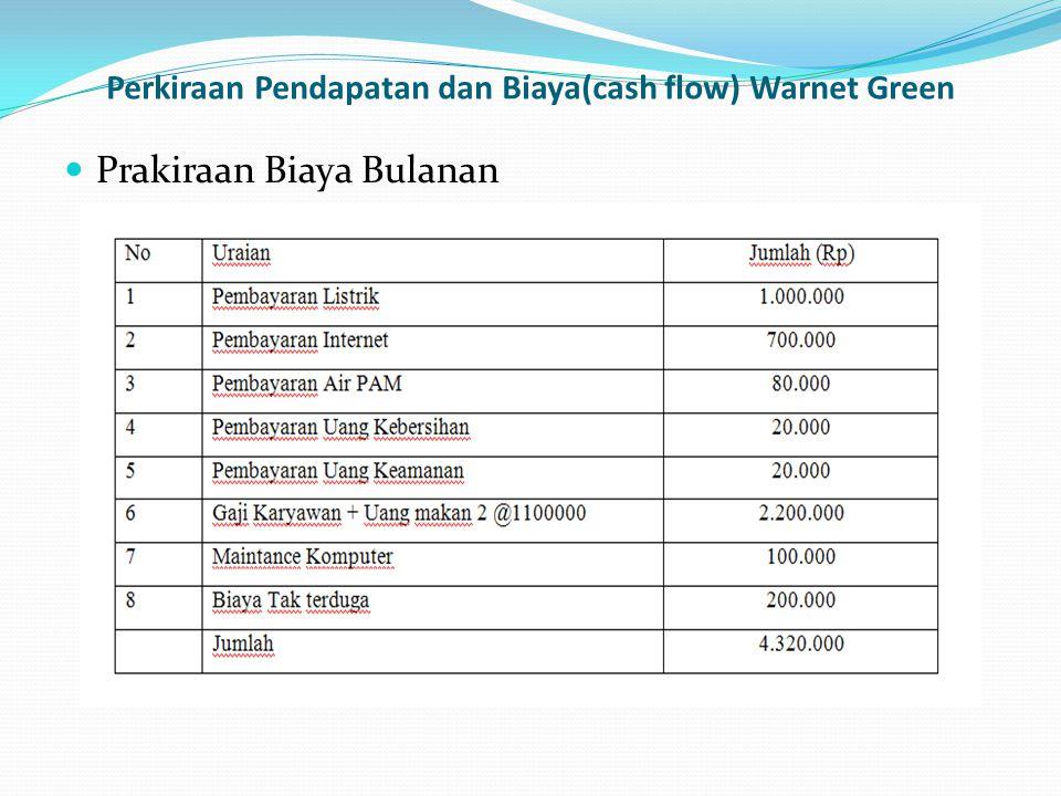 Perkiraan Pendapatan dan Biaya(cash flow) Warnet Green Prakiraan Biaya Bulanan
