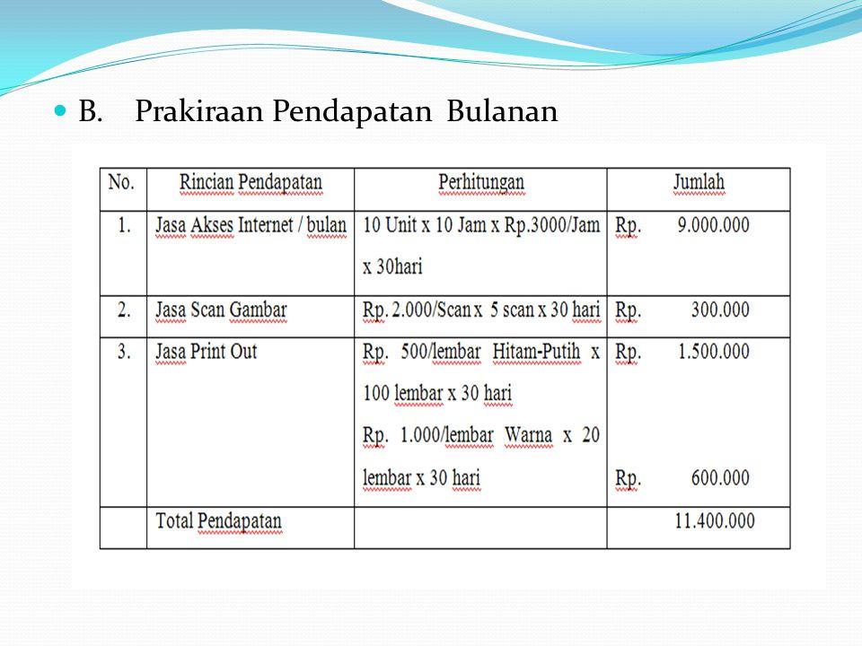 B. Prakiraan Pendapatan Bulanan