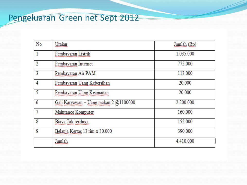 Pengeluaran Green net Sept 2012