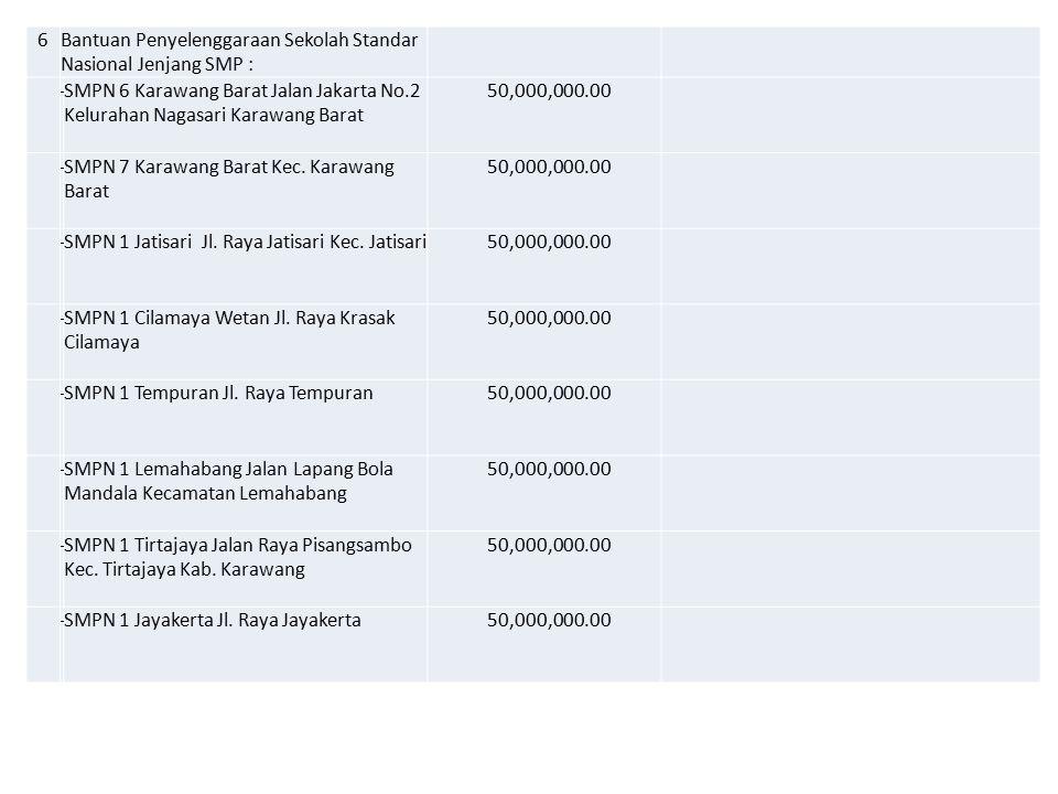 6Bantuan Penyelenggaraan Sekolah Standar Nasional Jenjang SMP : -SMPN 6 Karawang Barat Jalan Jakarta No.2 Kelurahan Nagasari Karawang Barat 50,000,000.00 -SMPN 7 Karawang Barat Kec.