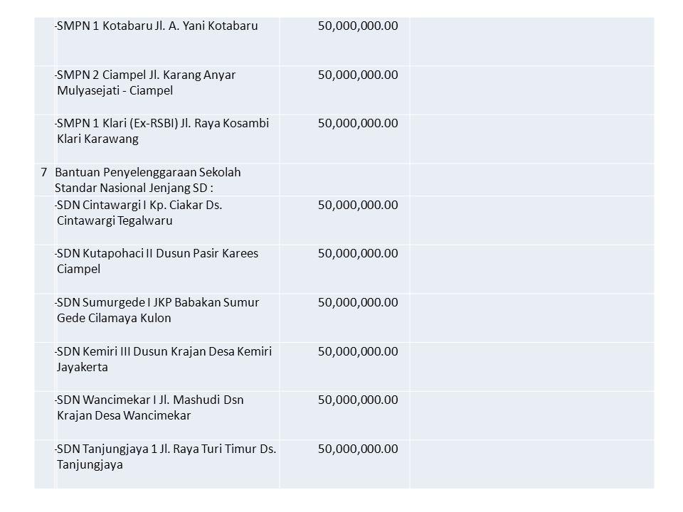 -SMPN 1 Kotabaru Jl. A. Yani Kotabaru 50,000,000.00 -SMPN 2 Ciampel Jl. Karang Anyar Mulyasejati - Ciampel 50,000,000.00 -SMPN 1 Klari (Ex-RSBI) Jl. R