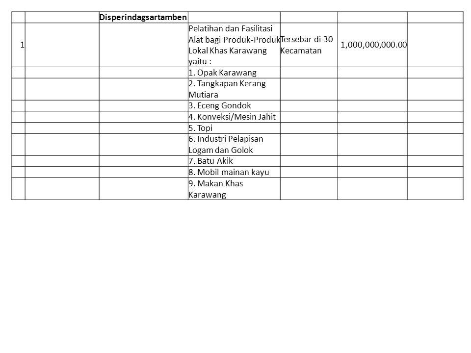 Disperindagsartamben 1 Pelatihan dan Fasilitasi Alat bagi Produk-Produk Lokal Khas Karawang yaitu : Tersebar di 30 Kecamatan 1,000,000,000.00 1. Opak
