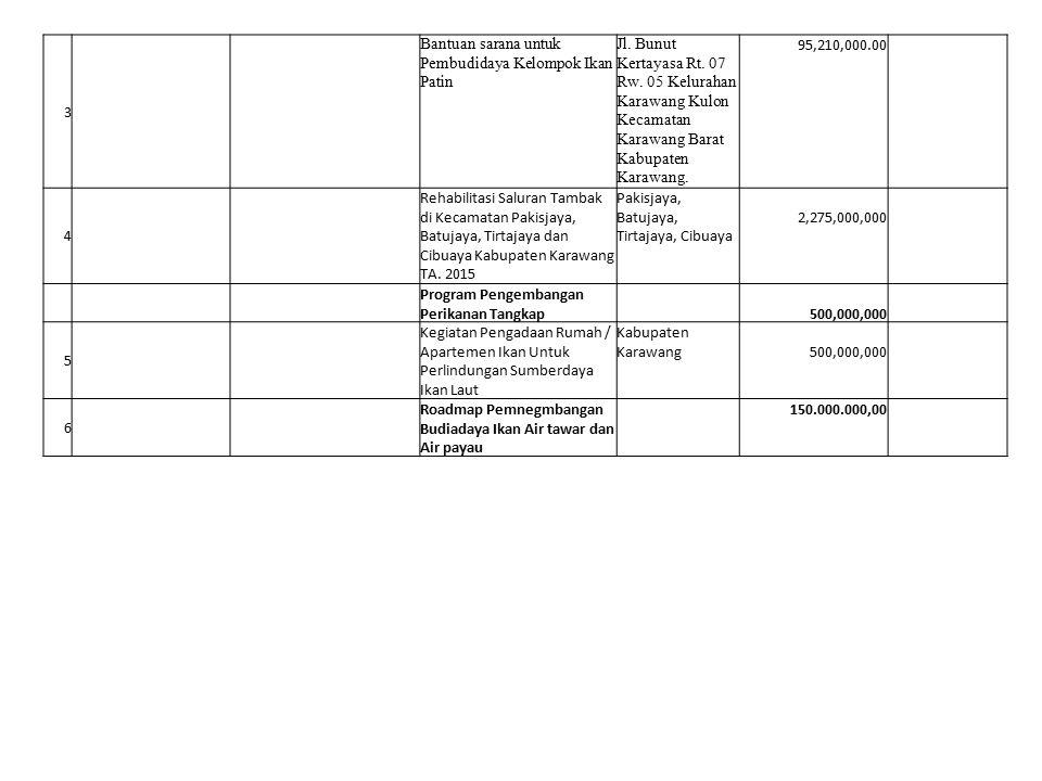 3 Bantuan sarana untuk Pembudidaya Kelompok Ikan Patin Jl. Bunut Kertayasa Rt. 07 Rw. 05 Kelurahan Karawang Kulon Kecamatan Karawang Barat Kabupaten K