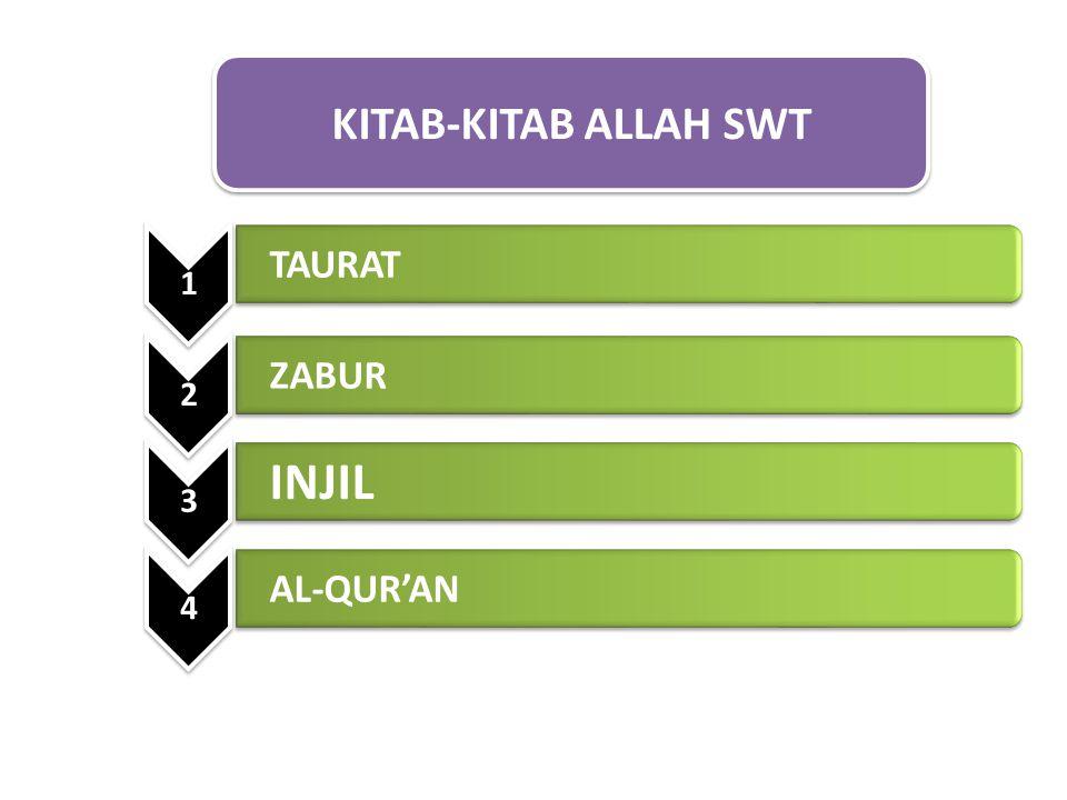 KITAB-KITAB ALLAH SWT ZABUR 2 AL-QUR'AN 4 INJIL 3 TAURAT 1
