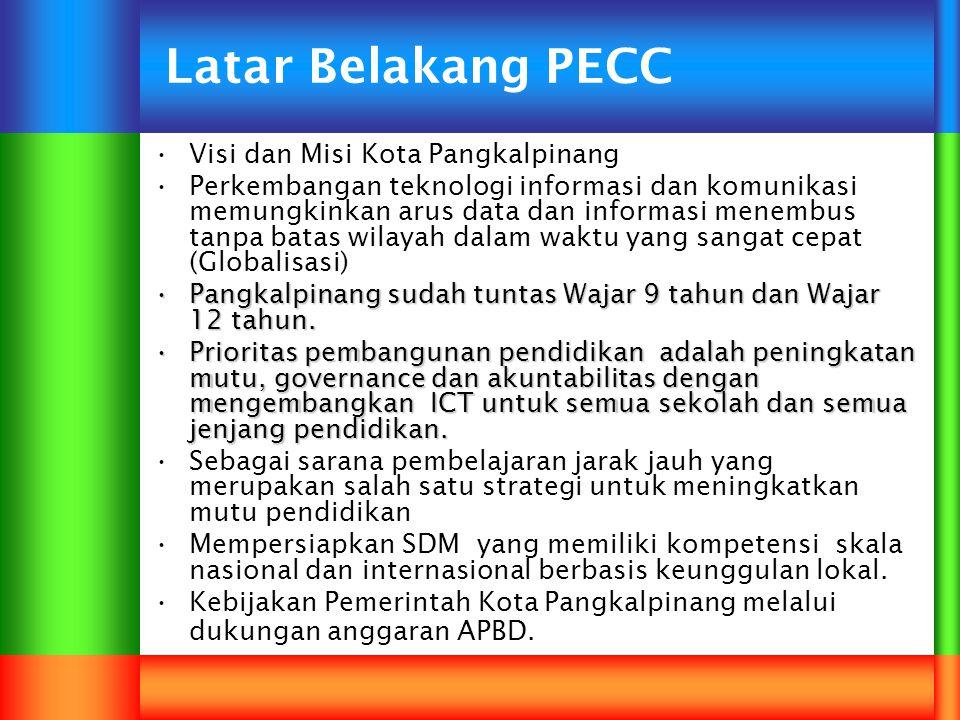 home APA ITU PECC .