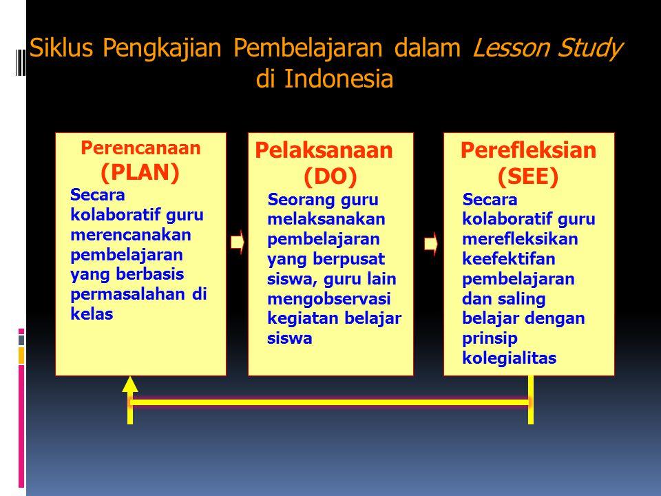 Perencanaan (PLAN) Secara kolaboratif guru merencanakan pembelajaran yang berbasis permasalahan di kelas Pelaksanaan (DO) Seorang guru melaksanakan pe