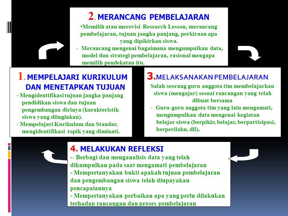 1. MEMPELAJARI KURIKULUM DAN MENETAPKAN TUJUAN - Mengidentifikasi tujuan jangka panjang pendidikan siswa dan tujuan pengembangan dirinya (karakteristi