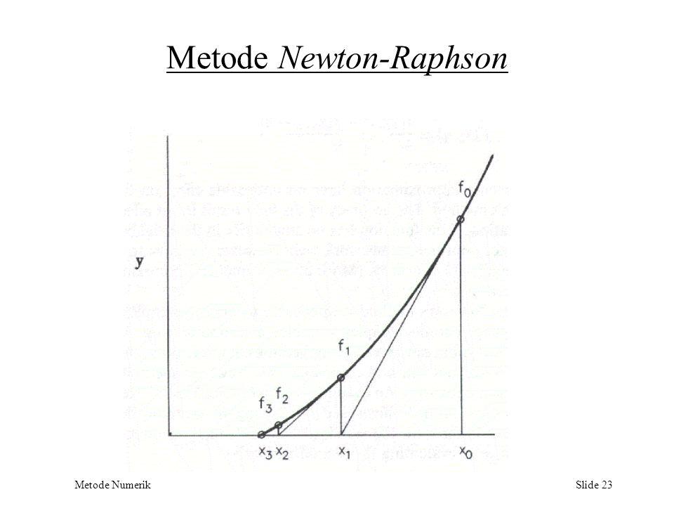 Metode Numerik Slide 23 Metode Newton-Raphson