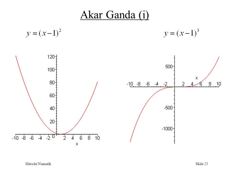 Metode Numerik Slide 25 Akar Ganda (i)